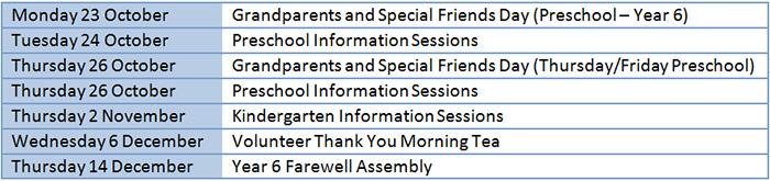 Community Event Dates